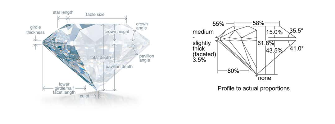 Diamond Proportions and Components